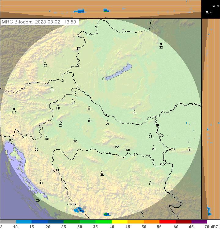 Radar Bilogora