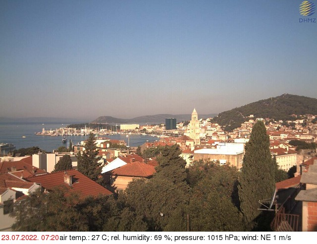 Split webcam - Split Panorama webcam, Dalmatia, Split-Dalmatia