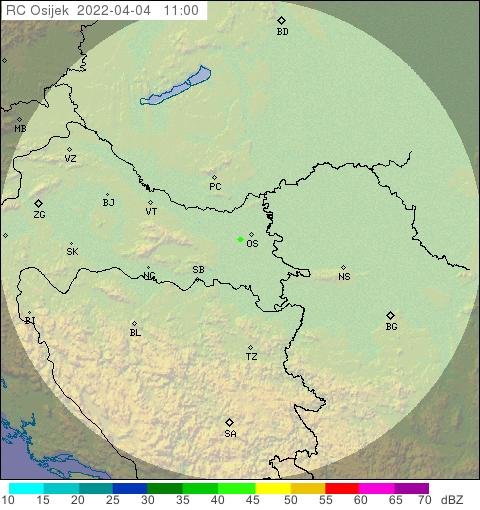 Radar Osijek